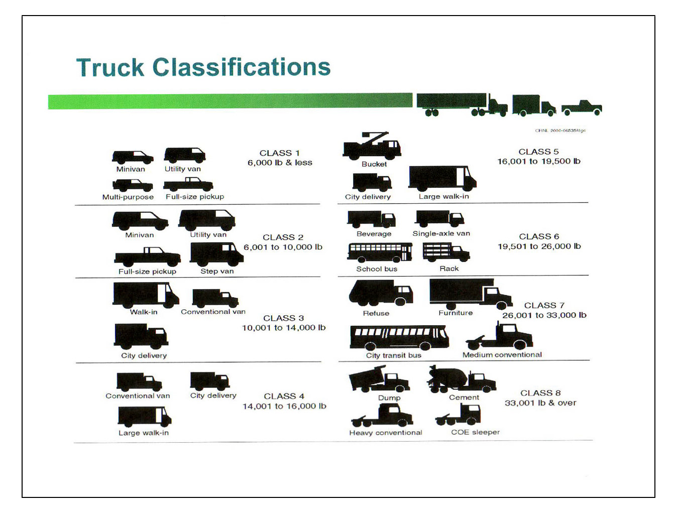 Body Parts Classification Of Car